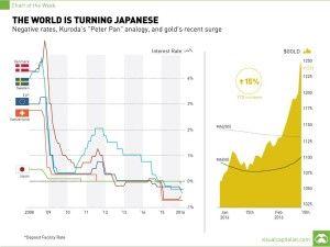 Japan 300x225 Így japánosodik el a világ...